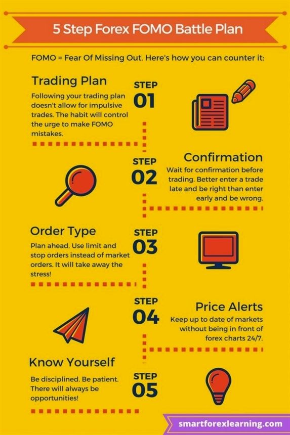 The Best Tips For Becoming A Forex Success Forex Trading Forex