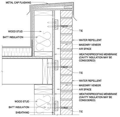 Wood Parapet Wall Detail Detail Drawings Pinterest