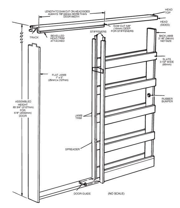 Sliding And Bifold Door Track Pocket Door Frames