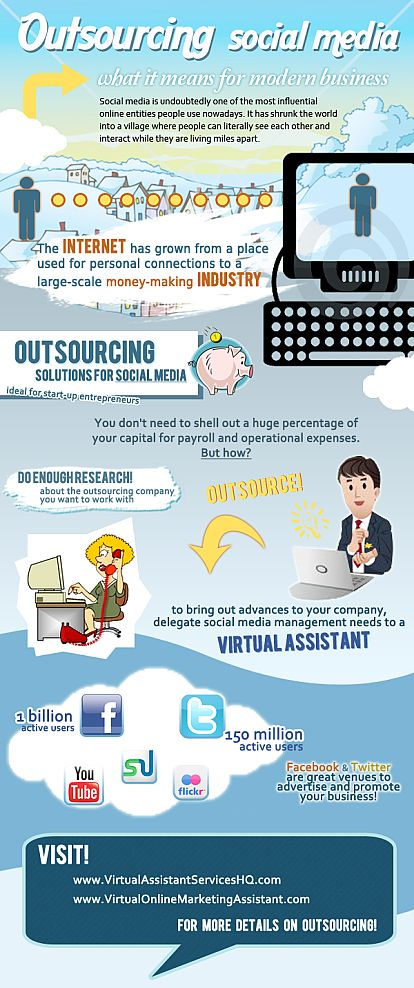 Social media outsourcing infographics