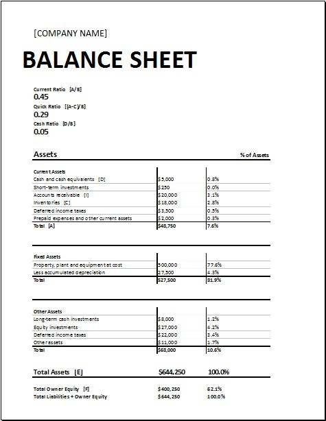 Accounting Balance Sheet Calculating Ratios Balance Sheet Template