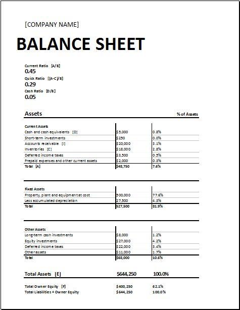 Best 25+ Balance sheet template ideas on Pinterest