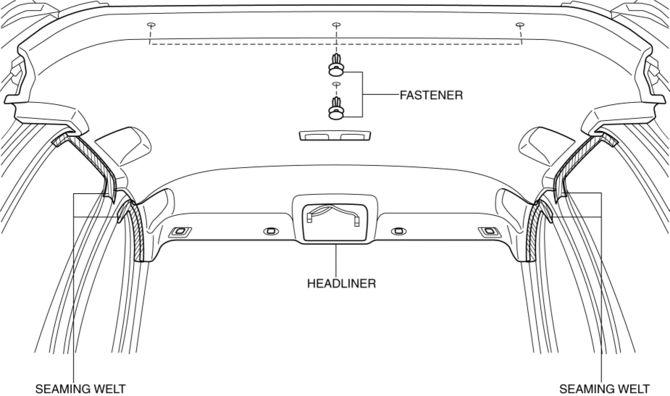 Mazda Cx-5 Service  U0026 Repair Manual