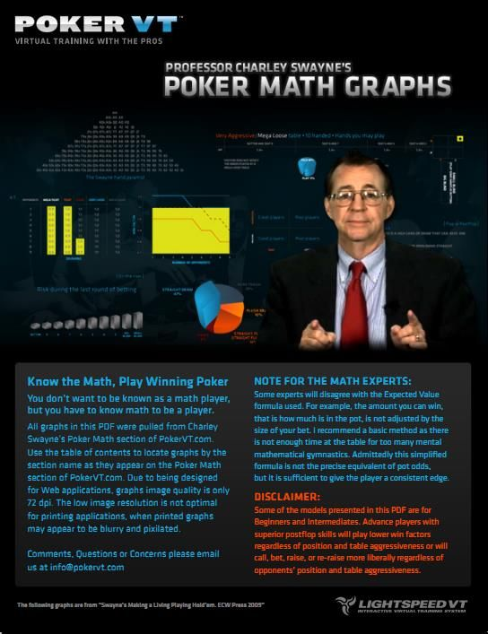 Advanced Plo Theory Tom Chambers Pdf