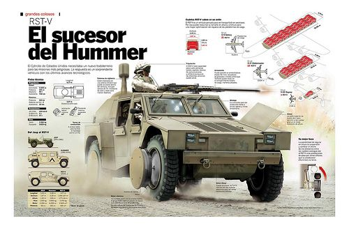 The new Hummer