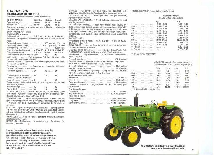 4020 Brochure.Looks like a spec sheet from a 2520-6030 brochure