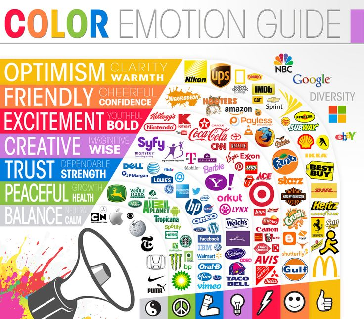 This nifty chart shows the emotions that brands seek to elicit through their logos. / These Mind Blowing Infographics Will Change The Way You See Your Favorite Companies