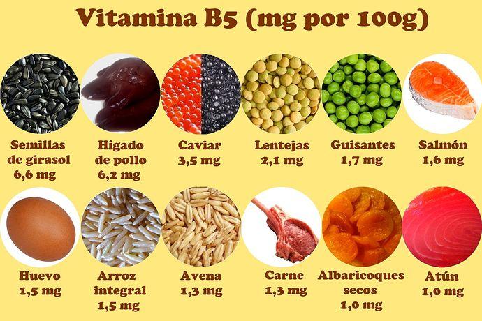 alimentos con vitamina b5 y b12