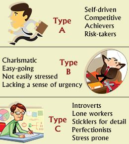 type a personality dating a type b personality As a type b personality, i have pretty much cruised through life content on just getting by i never stressed during college finals, and i always procrastinated deadlines.