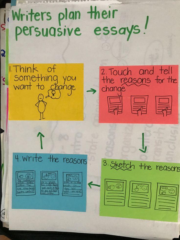 Buy a book review essay outline