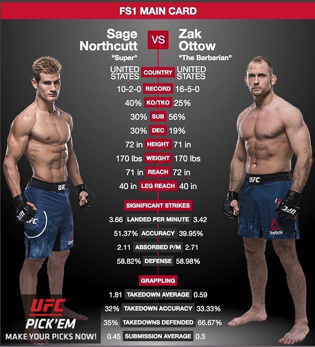 Don T Miss This Fight At Ufc Fight Night 133 Sage Northcutt Supersagenorthcutt Faces Zak Ottow Zakottow In A Welterweight Bout Ufc Fight Night Ufc Mma Videos