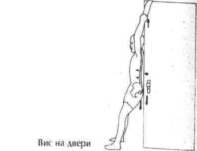 Вис на двери – выправляем и вытягиваем позвоночник
