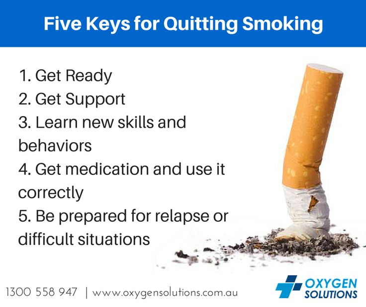 smoking cessation prevention disease graduate Sue curry, phd, is a distinguished professor in the department of health   chronic disease prevention and management includes studies of tobacco  cessation,.