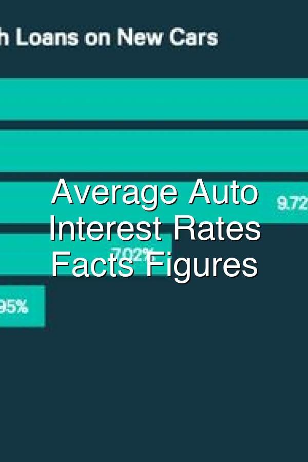 Pin On Auto Loans