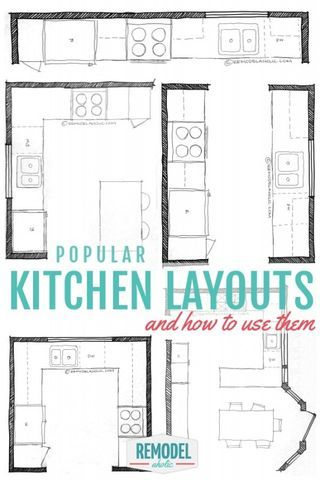 MOST POPULAR KITCHEN LAYOUTS and How to Use Them by Juliana Gordon  Remodeling your kitchen is