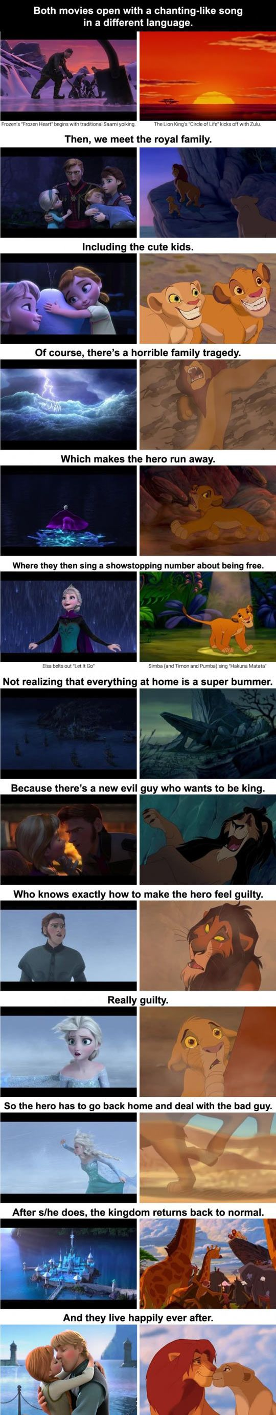 Apparently Frozen And The Lion King Are The Same Movie