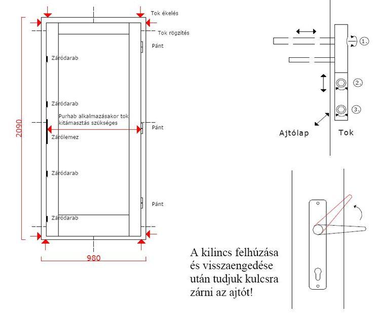 Bejárati ajtó - beépítési útmutató - Nyílászáró beépítés