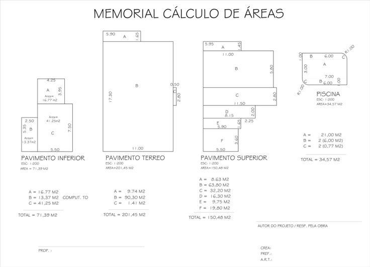 memorial-calculo-de-areas