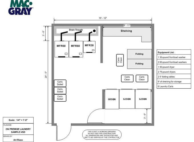 On Premises Laundry Room Design Layout Services Laundry Room Layouts Laundry Shop Laundry Room Design