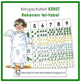 Rekenen - Tel-tabel | Thema KERST