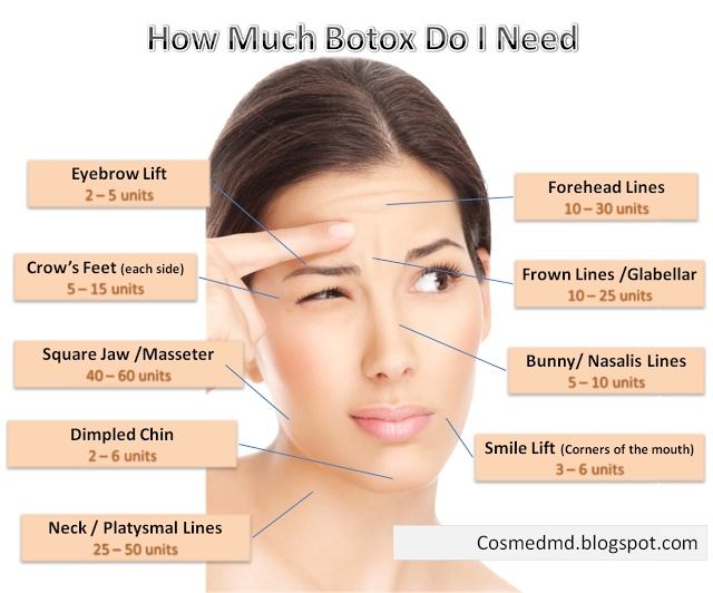 I need Botox for my frown lines!