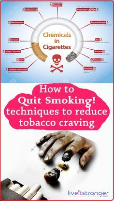 Live It Healthy: HOW TO QUIT SMOKING?