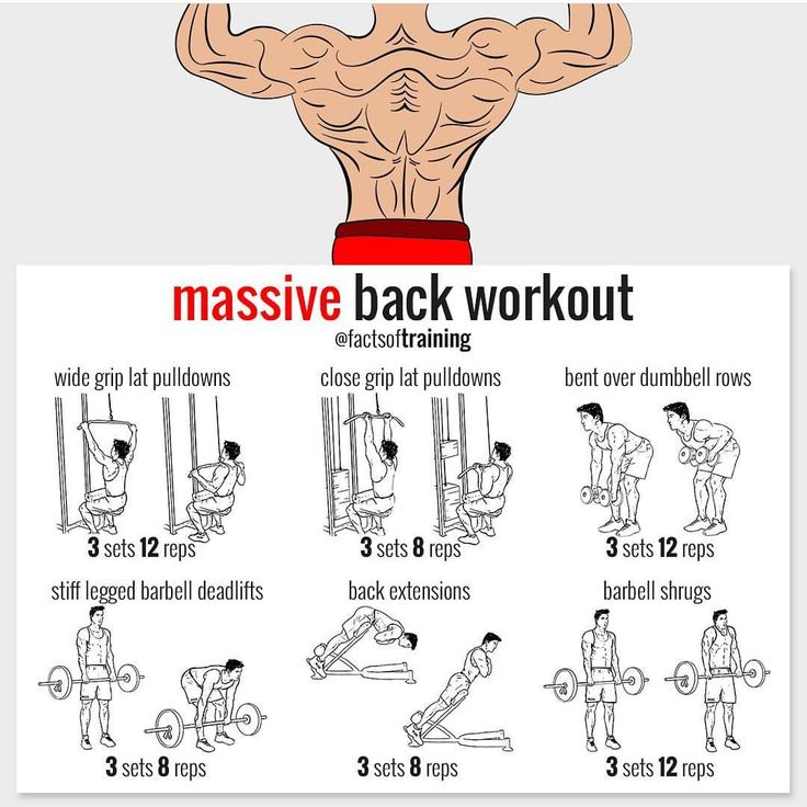 Back works out