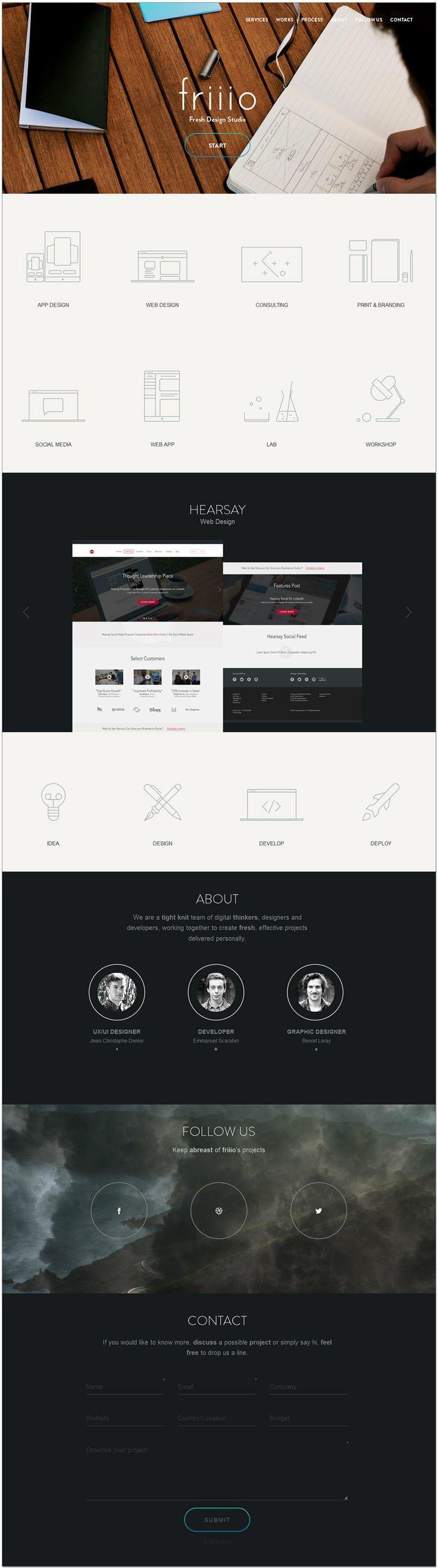 Friiio | Interactive / UI | Pinterest