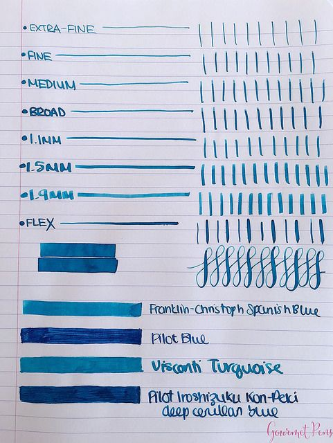 Ink Shot Review Franklin-Christoph Spanish Blue @1901FC 3