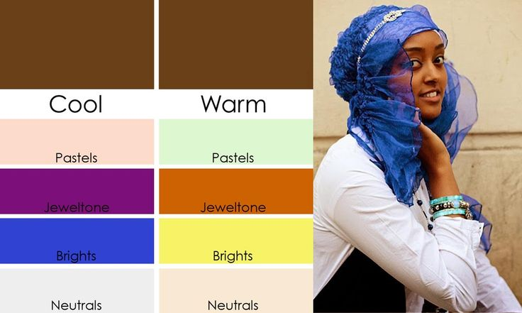 Have you ever noticed that some hijabs go really well with your skintone, while some don't? Here's how to find the best colours for your skin.
