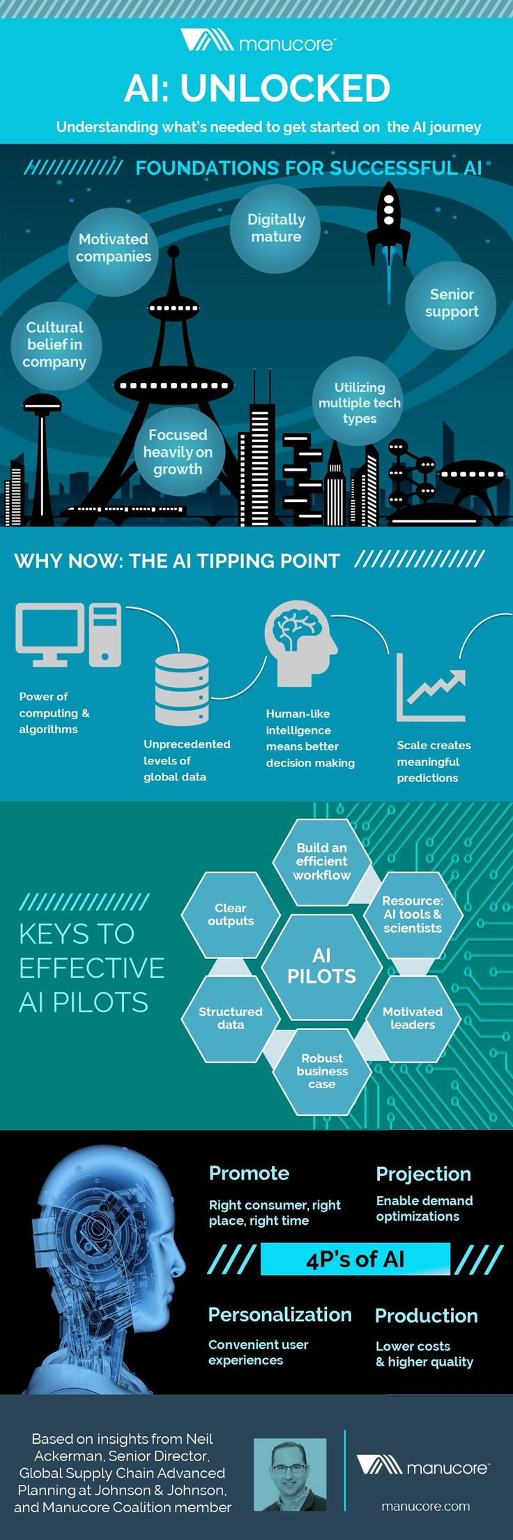Read more about ARTIFICIAL INTELLIGENCE – AI – and MACHINE LEARNING on Tipso…
