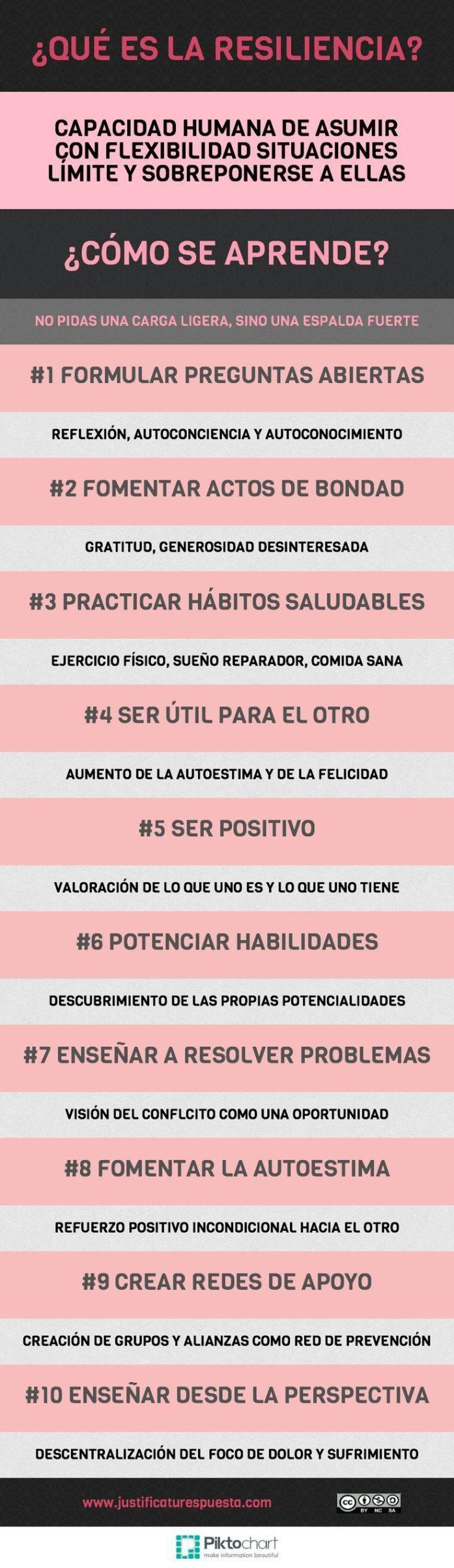 ResilienciaCómoAprenderDesarrollarla-Infografía-BlogGesvin More