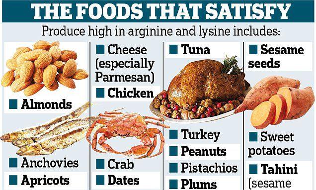plums pork shoulder mackerel and almonds stop hunger pangs