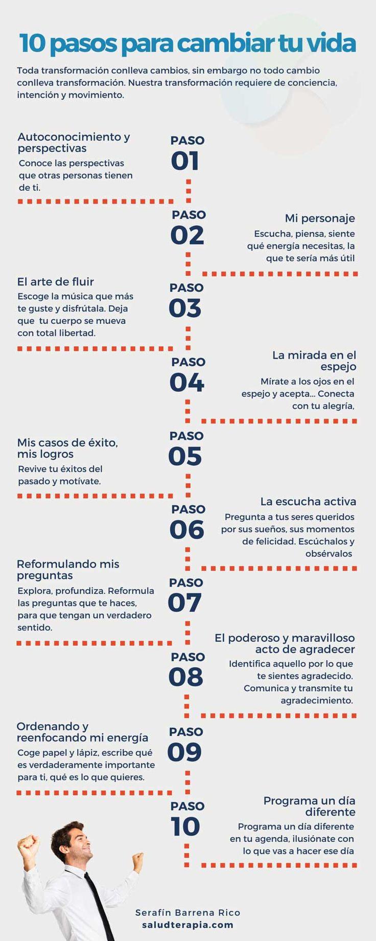 10 pasos cambiar vida - infográfico