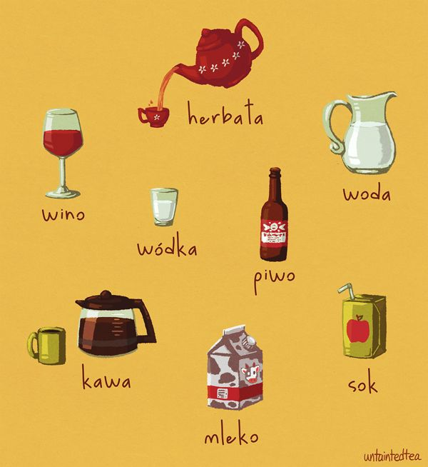 """Tumblr user untaintedtea: """"Drinks in Polish! I wanted to make it look like a kid's language learning worksheet/poster. They're easy words, anyway."""" (picture)"""