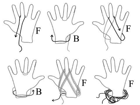 Andean plying diagram...very helpful!