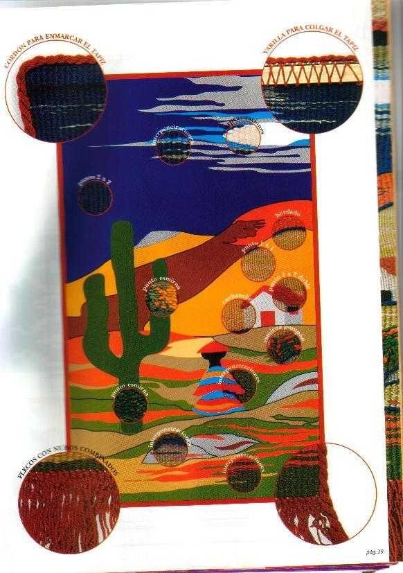 Resultado de imagen para tapices bordados en lana