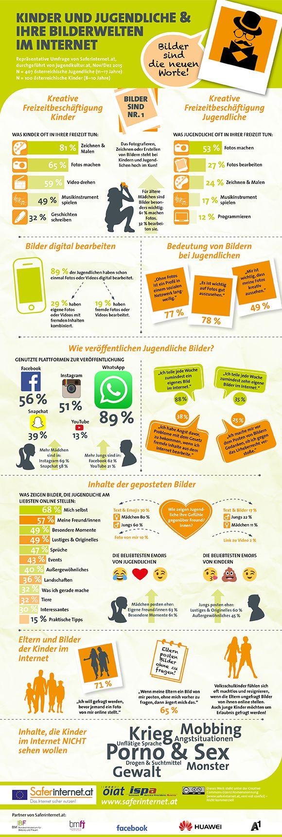Kinder und Jugendliche und ihre Bildwelten im Internet (Infografik von saferinternet.at)