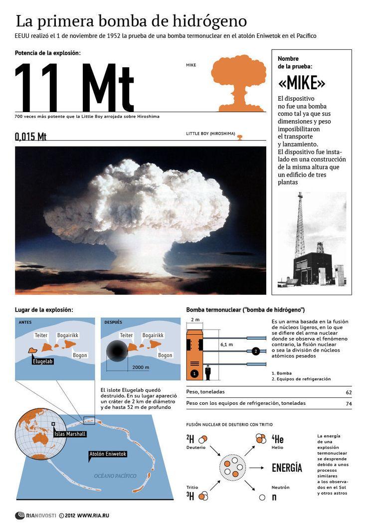 La primera bomba de hidrógeno #infografia