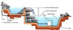 Critères de sélection d'une pompe submersible