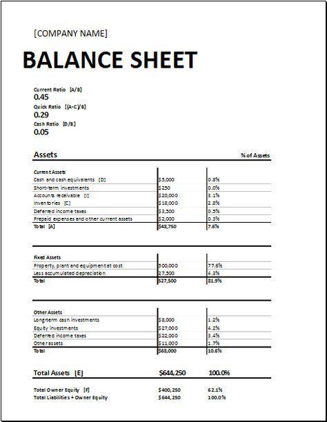 template of a balance sheet