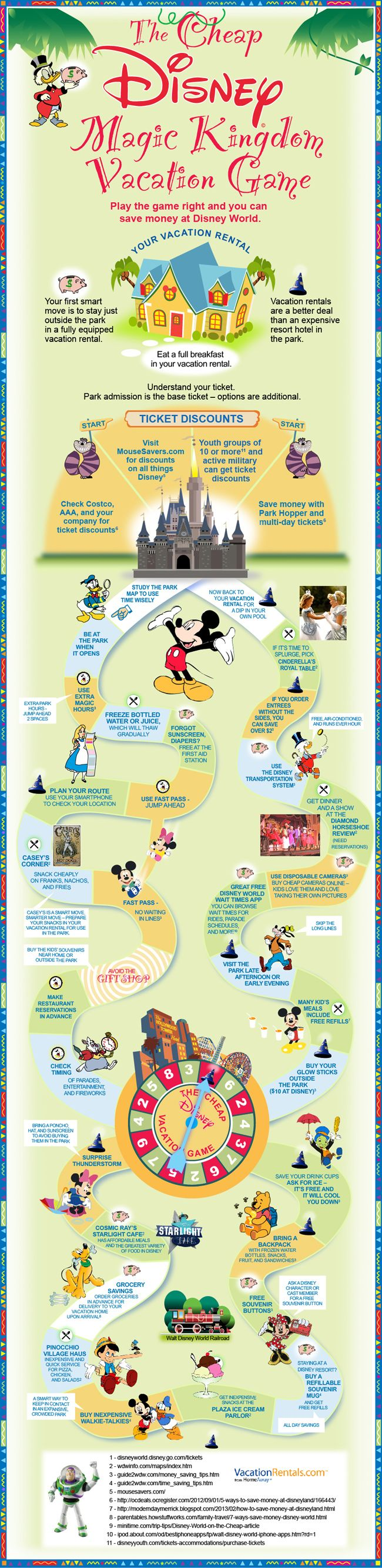 HomeAway: 35 Disney Vacation Tips: An Infographic