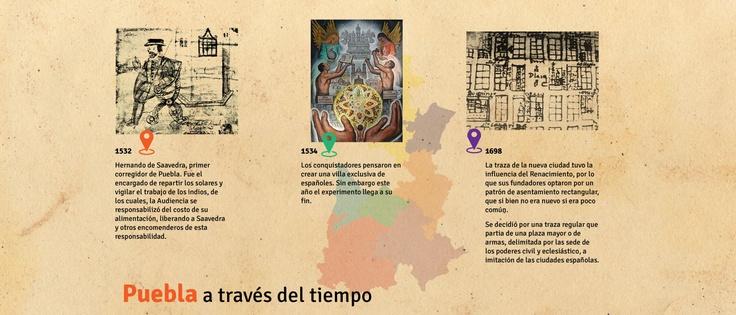 La construcción de Puebla (segunda parte)