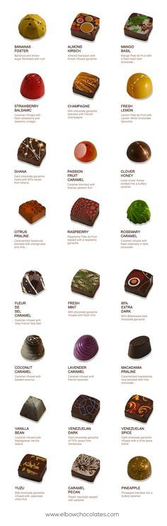 Christopher Elbow Chocolates-Haley likes Passionfruit Caramel, Venezuelan Dar Chocolate and Strawberry Balsalmic. I like Clover Honey too.