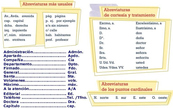 Las abreviaturas en español