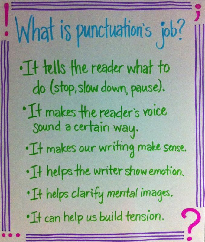 PunctuationClassroom, Middle Schools English, Teaching Ideas, Languages Art, Punctuation Job, Writing, Education, Teachers, Anchors Charts