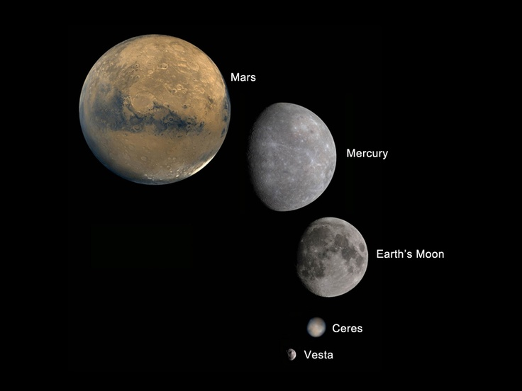 solar system earth and mars - photo #49