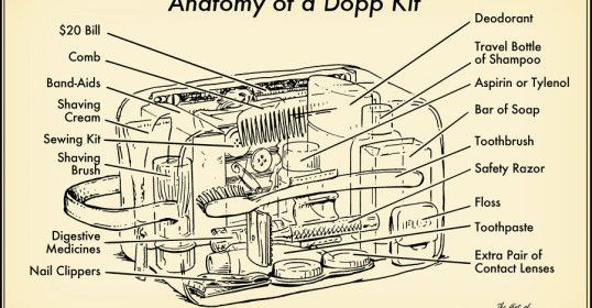 The Perfect Dopp Kit - Men's Toiletries | The Art of Manliness