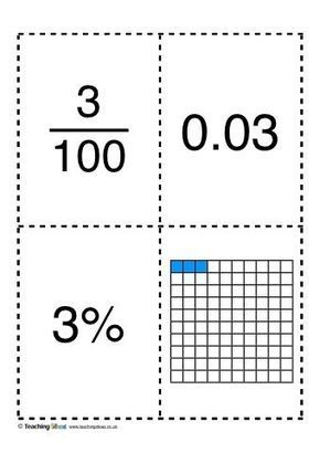 Fractions, Decimals And Percentages Cards | Teaching Ideas