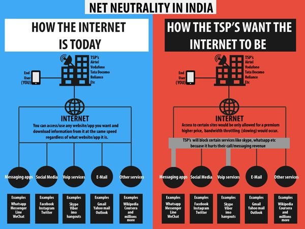 Image result for keep net neutrality